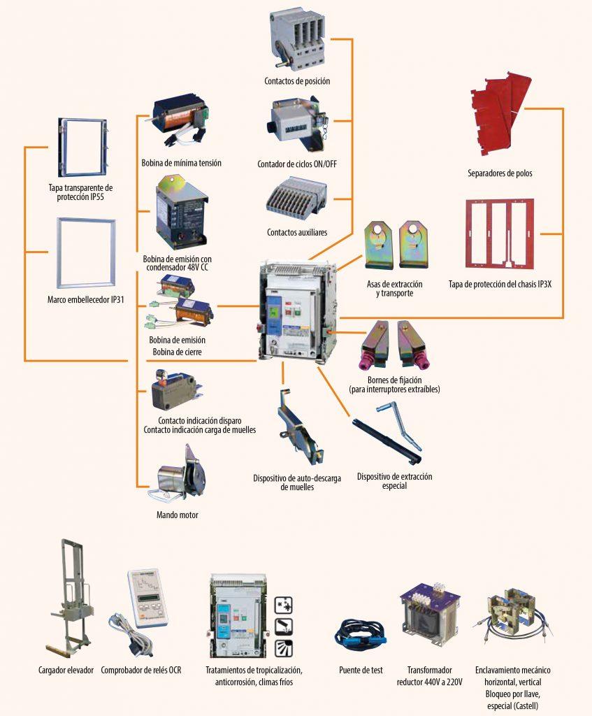 Accesorios ACBs interruptores terasaki