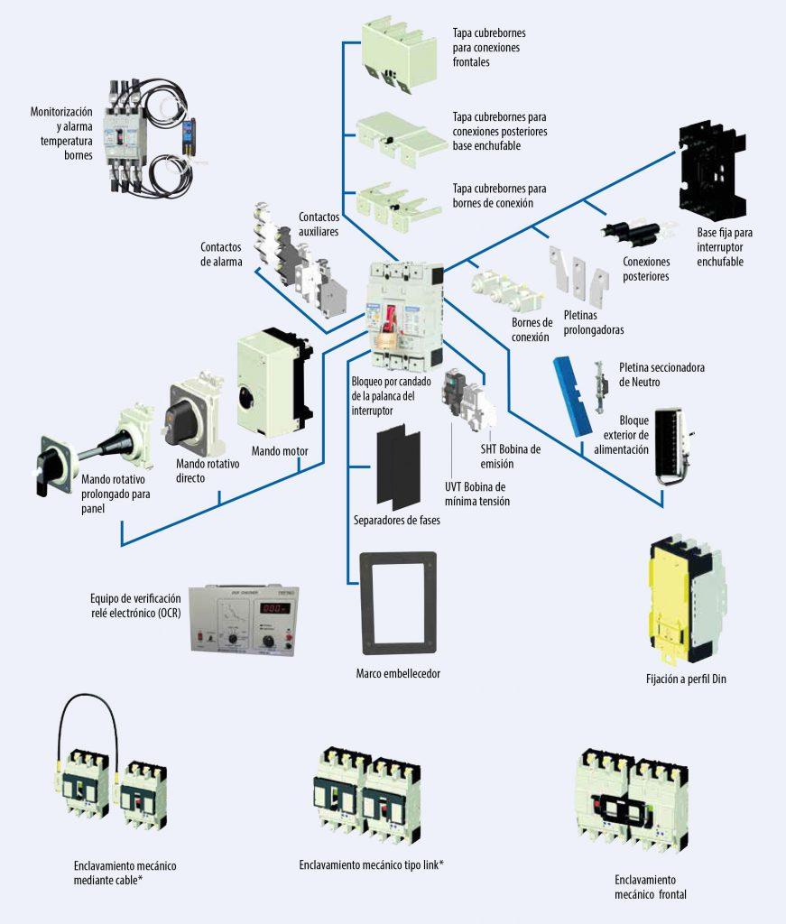 Accesorios MCCBs interruptores terasaki